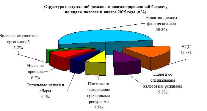 налог на игорный бизнес2016 в пермском крае тексты поздравлений дівчині
