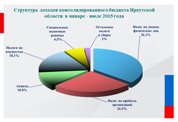 исправить кредитную историю Войковский 4-й проезд