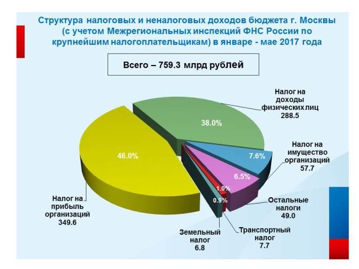 Украина новости сегодня видео бои